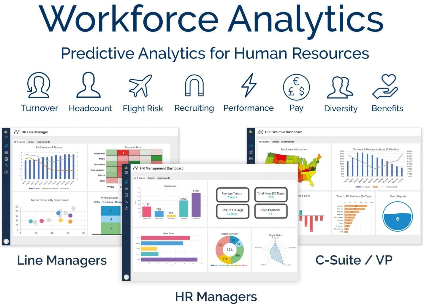 Workforce Analytics, predictive analytics for HR. #1 HR analytics software.